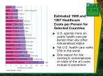 estimated 1989 and 1997 healthcare costs per person for selected countries