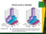 fitness levels vs mortality