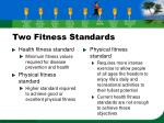 two fitness standards