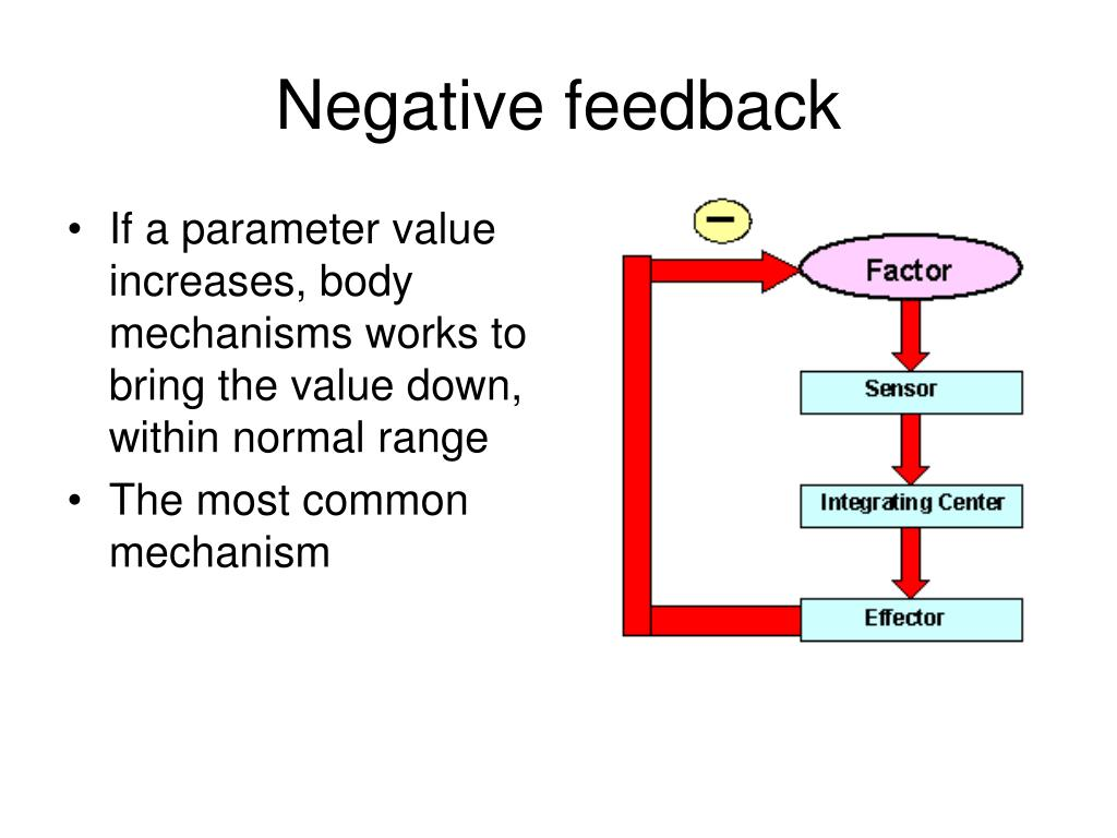 If a parameter value increases, body mechanisms works to bring the value down, within normal range