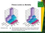 fitness levels vs mortality