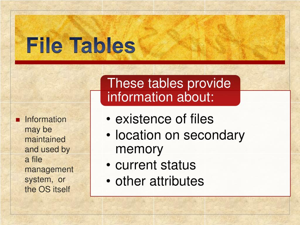 File Tables