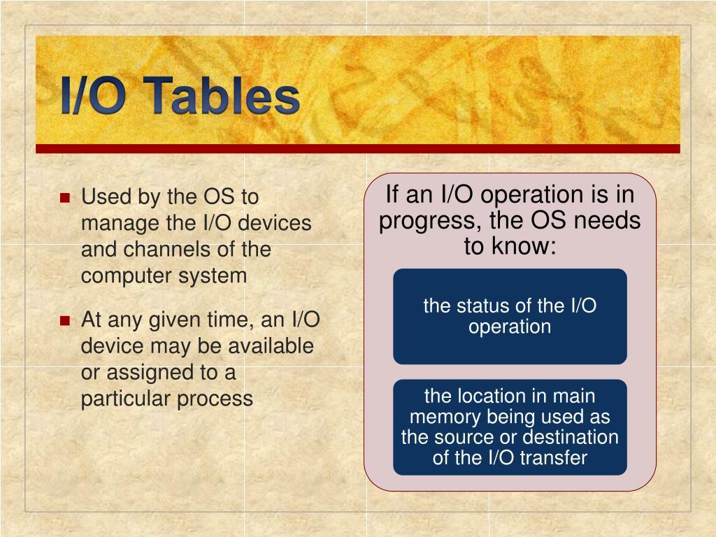 I/O Tables