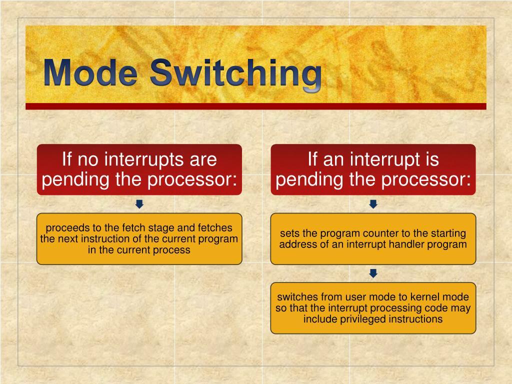 Mode Switching