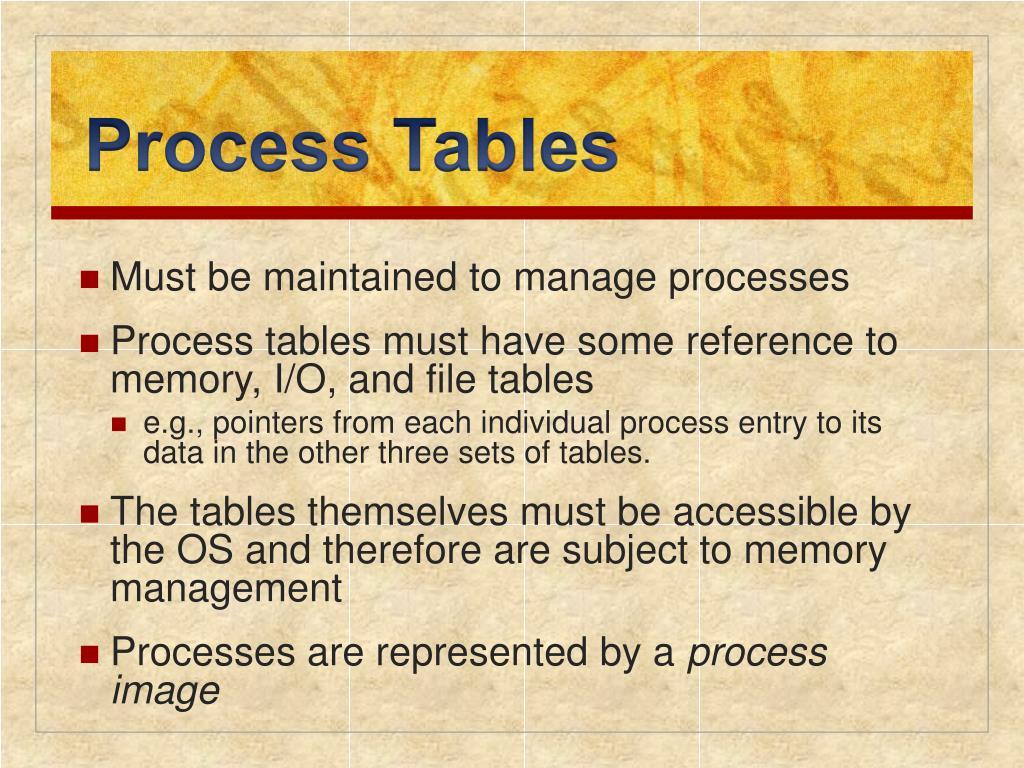 Process Tables