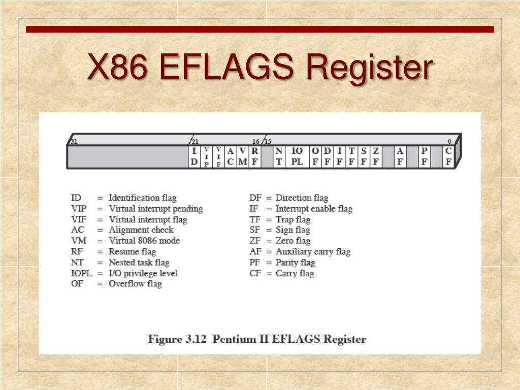 X86 EFLAGS Register