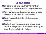 us law basics