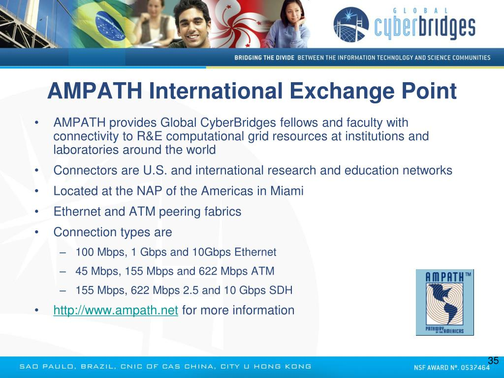 AMPATH International Exchange Point
