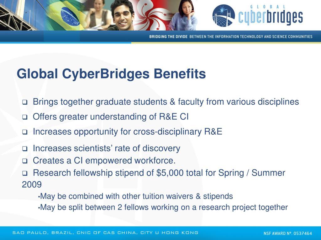 Global CyberBridges
