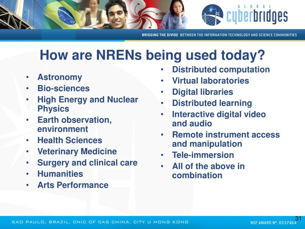 How are NRENs being used today?