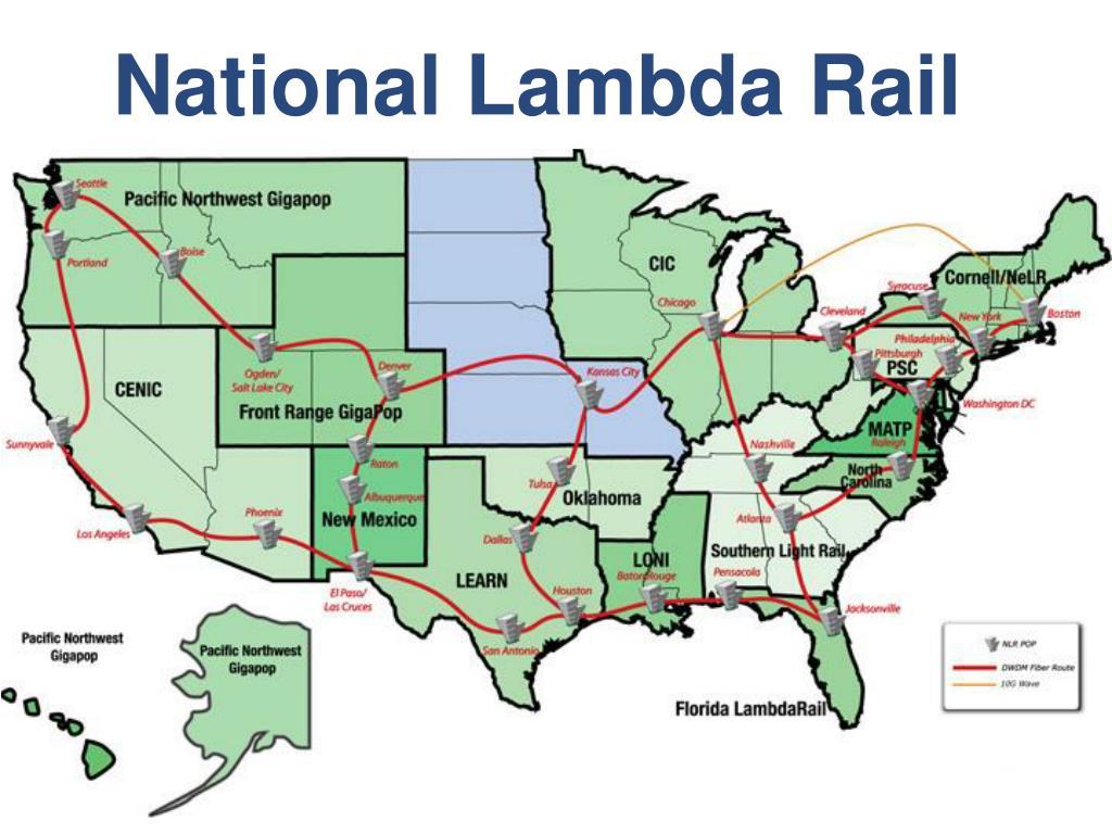 National Lambda Rail