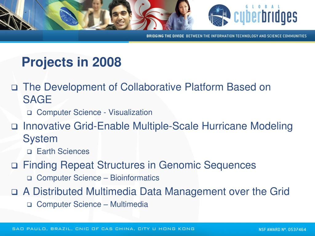 Projects in 2008