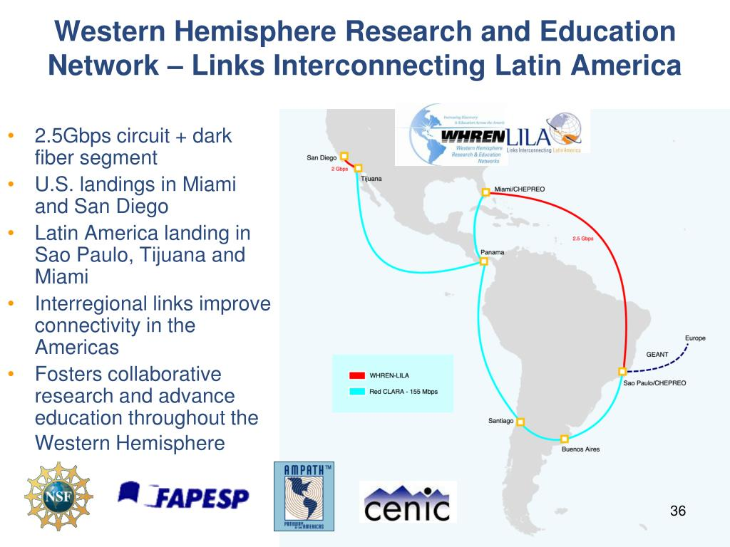Western Hemisphere Research and Education Network – Links Interconnecting Latin America