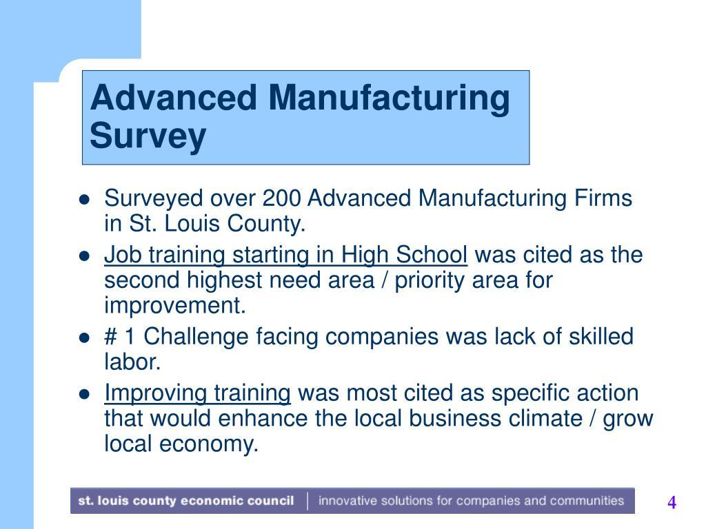 Advanced Manufacturing Survey