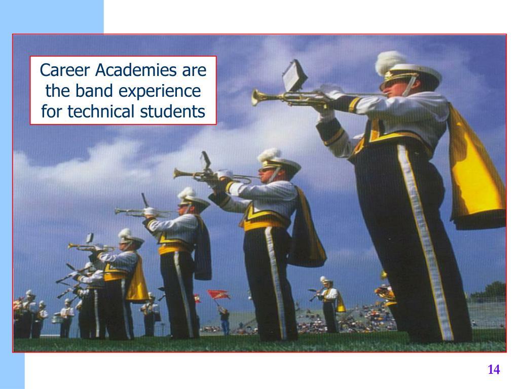 Career Academies are