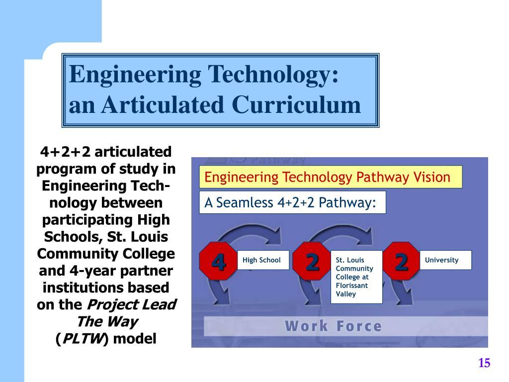 Engineering Technology: an Articulated Curriculum