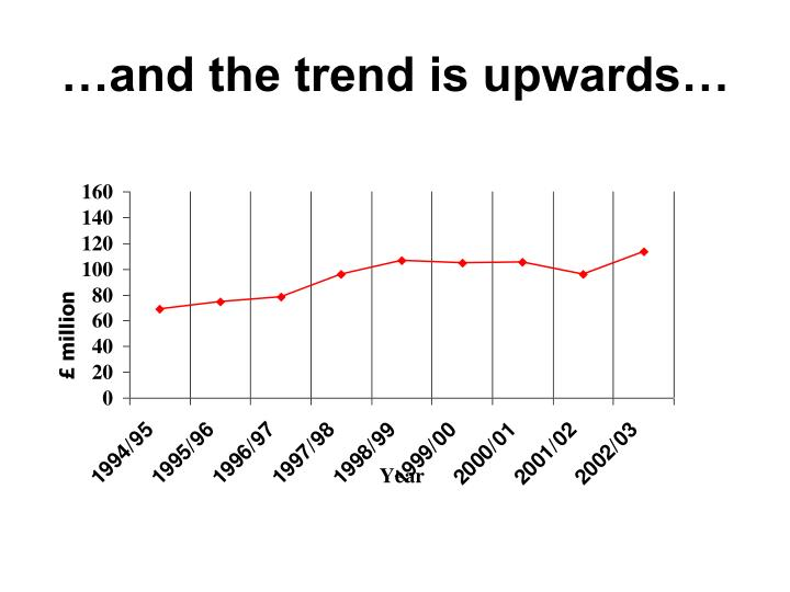 And the trend is upwards