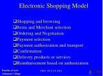 electronic shopping model