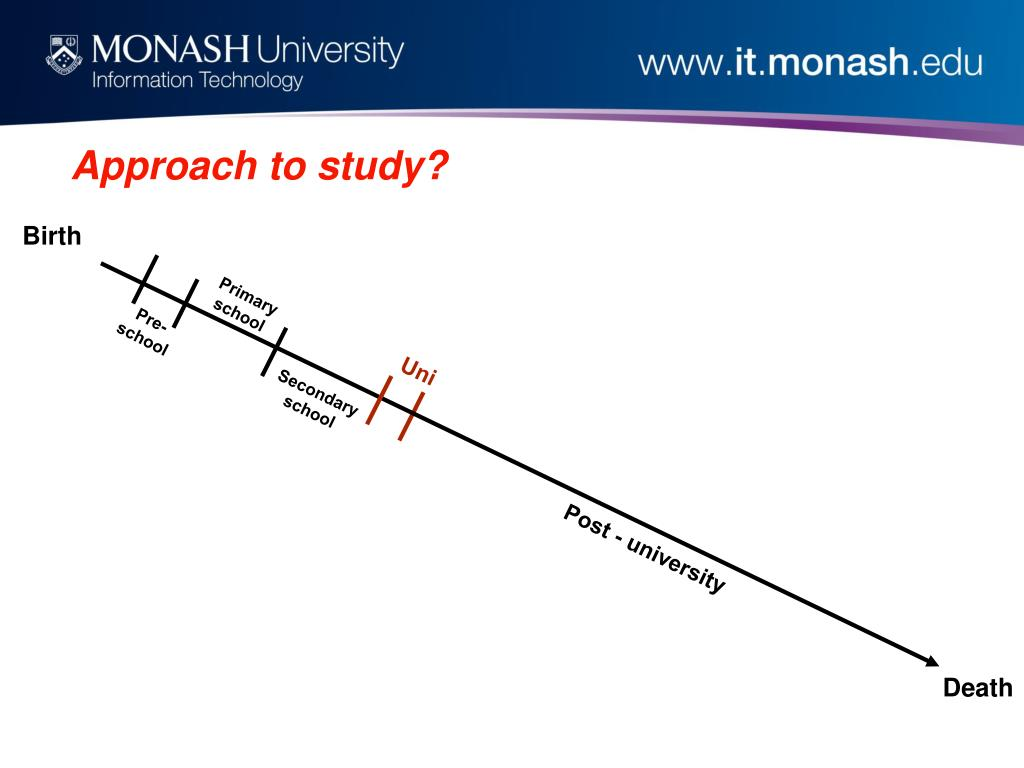 Approach to study?