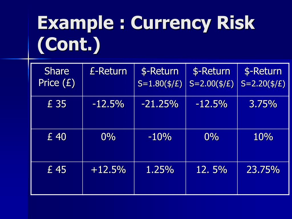 Example : Currency Risk (Cont.)