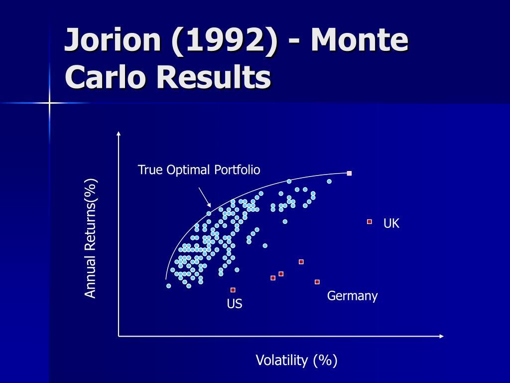 Jorion (1992) - Monte Carlo Results