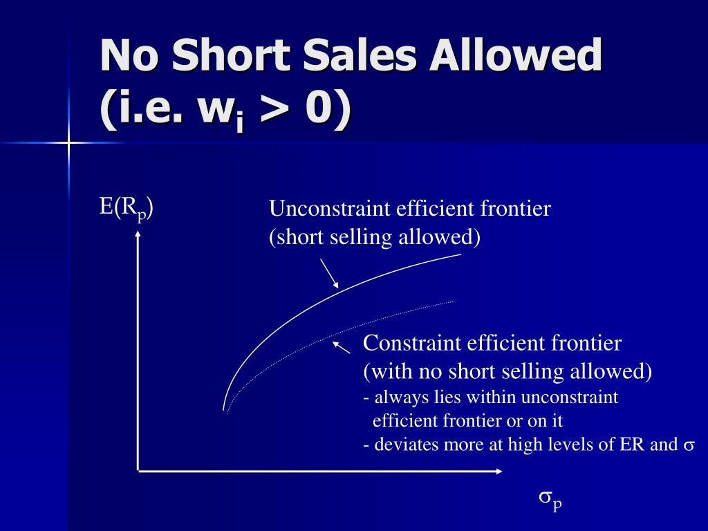 No Short Sales Allowed (i.e. w