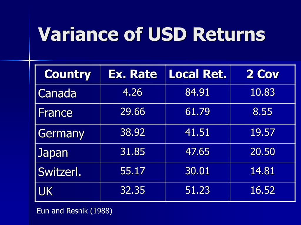 Variance of USD Returns