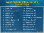 overall rankings of regions on the creativity index