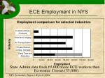 ece employment in nys