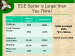 ece sector is larger than you think