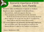 economic importance of ece medium term parents