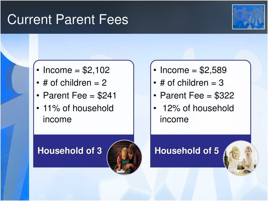Current Parent Fees