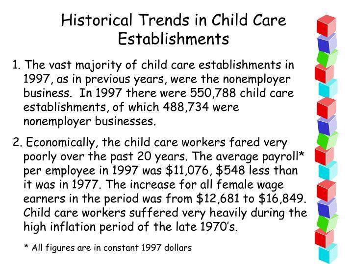 Historical Trends in Child Care Establishments
