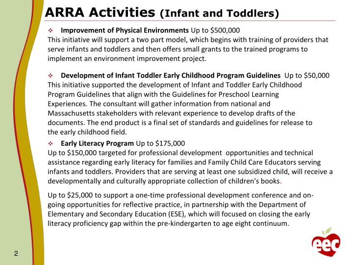Arra activities infant and toddlers