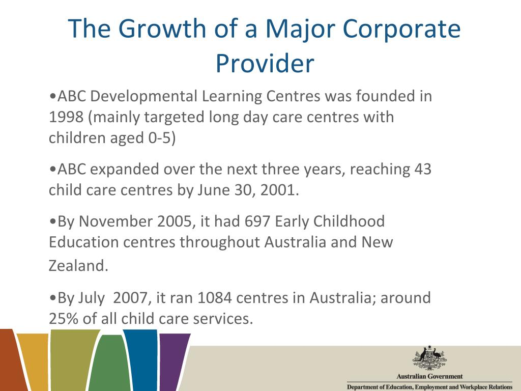 The Growth of a Major Corporate Provider