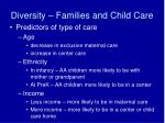 diversity families and child care