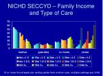 nichd seccyd family income and type of care