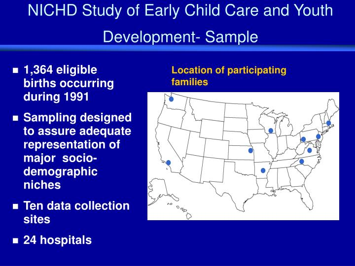 Nichd study of early child care and youth development sample