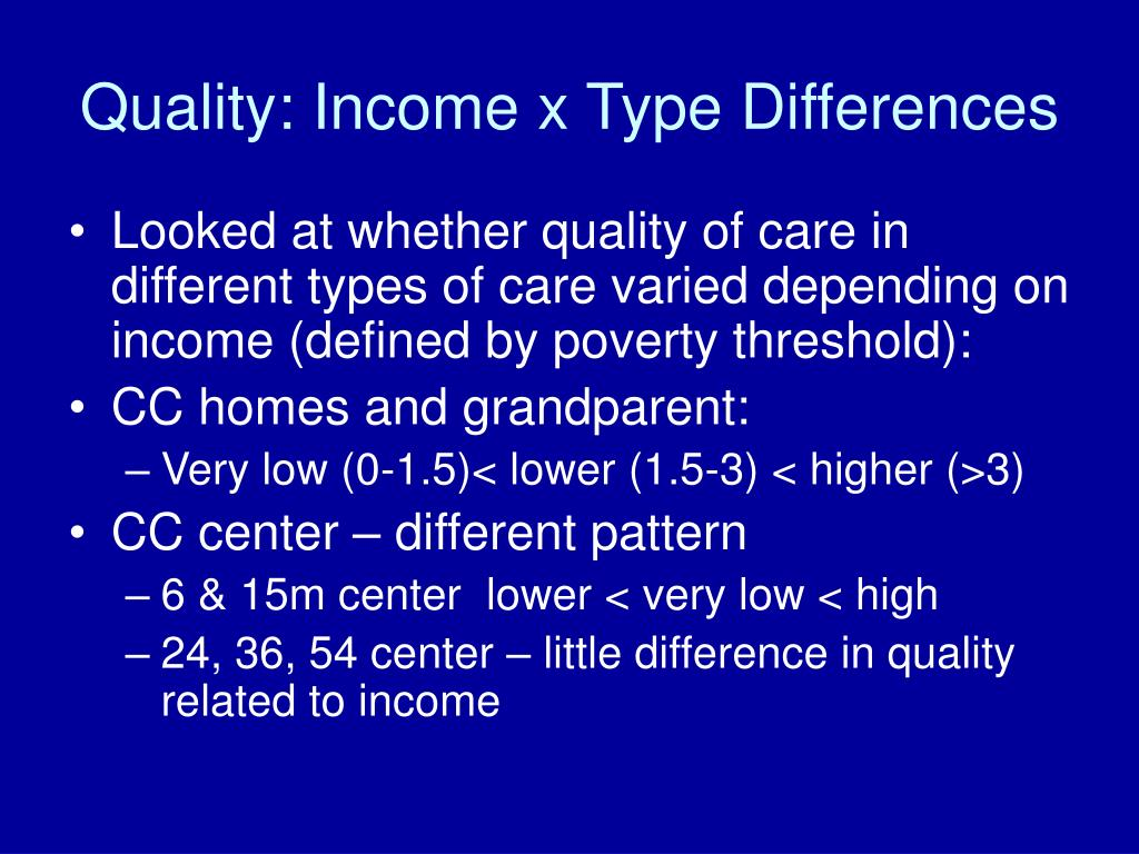 Quality: Income x Type Differences