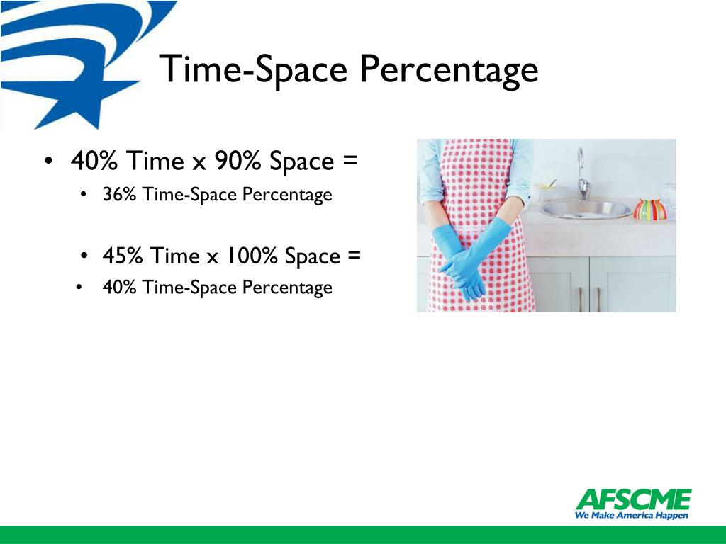 Time-Space Percentage