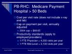 pb rhc medicare payment hospital 50 beds
