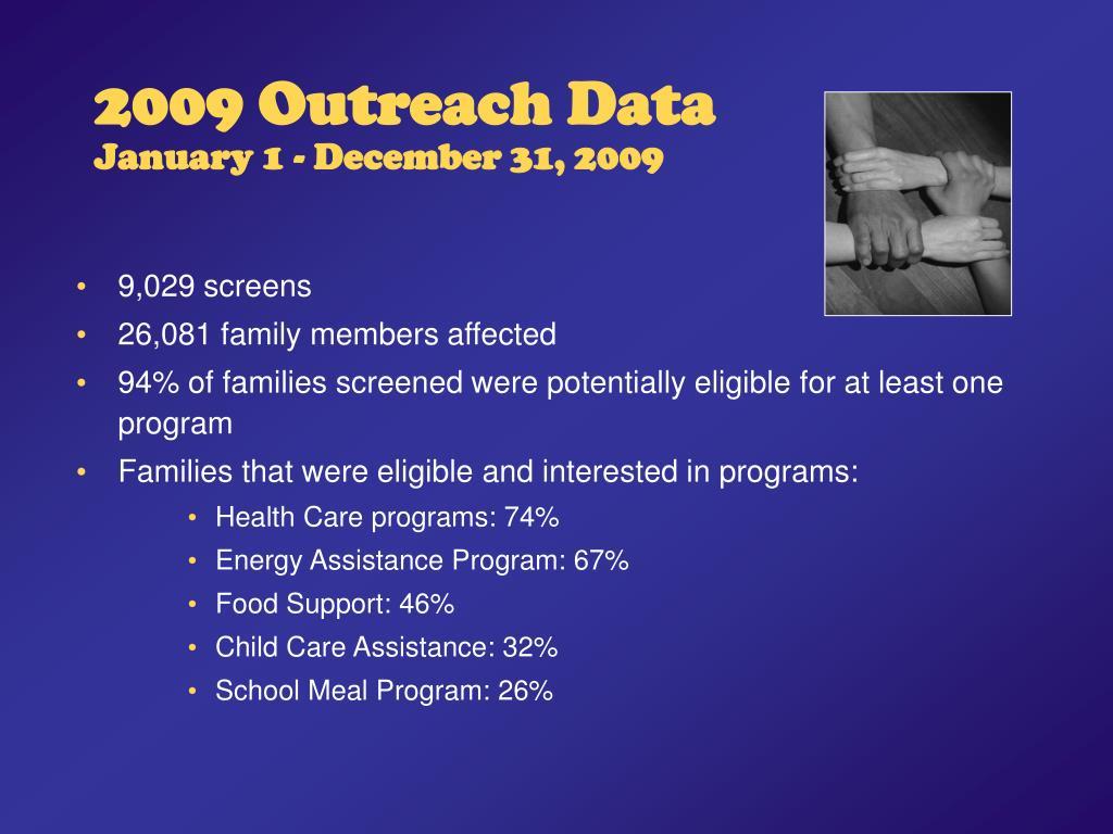2009 Outreach Data