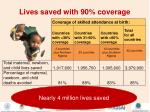lives saved with 90 coverage