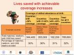 lives saved with achievable coverage increases