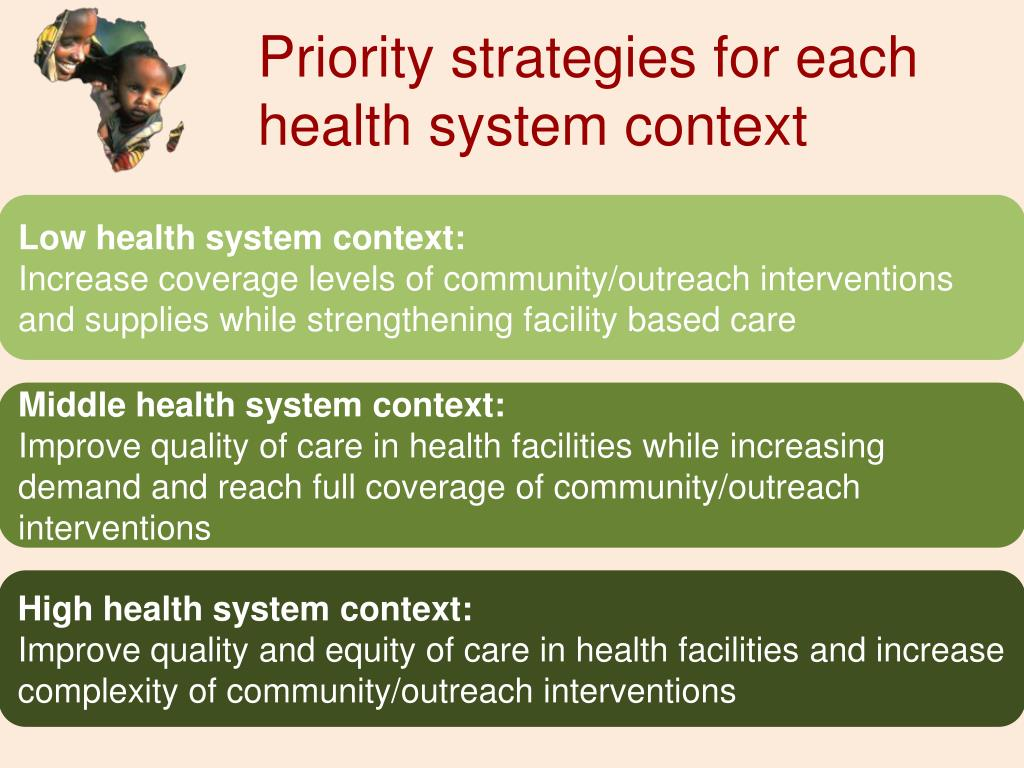 Priority strategies for each health system context