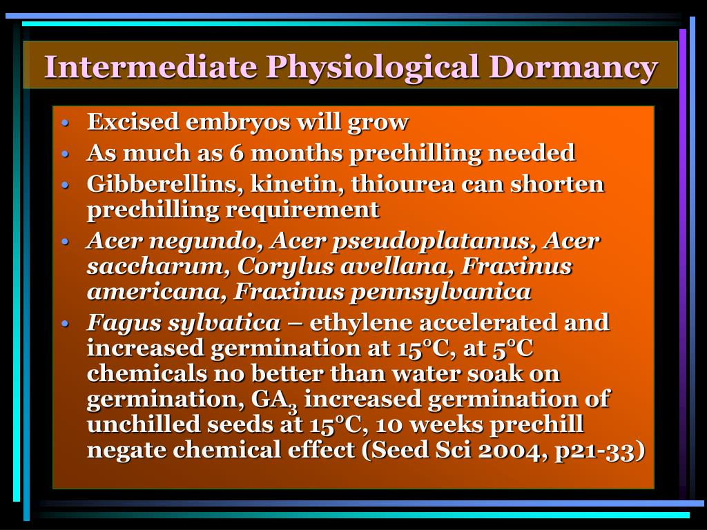 Intermediate Physiological Dormancy