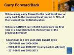 carry forward back