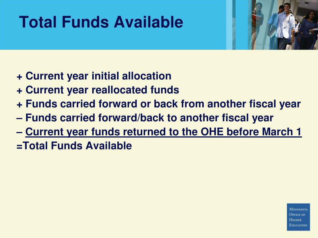 Total Funds Available