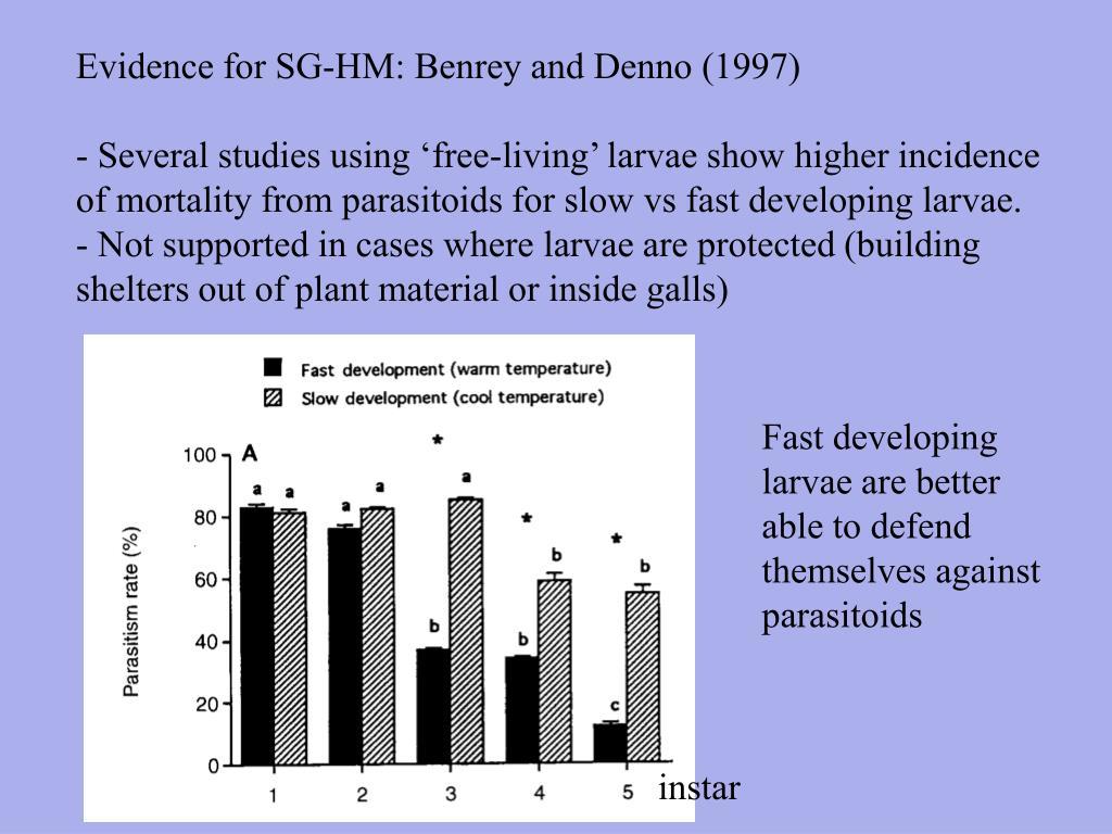 Evidence for SG-HM: Benrey and Denno (1997)