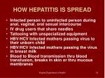 how hepatitis is spread